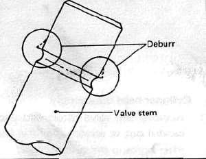 Valve Lifter Filter Location