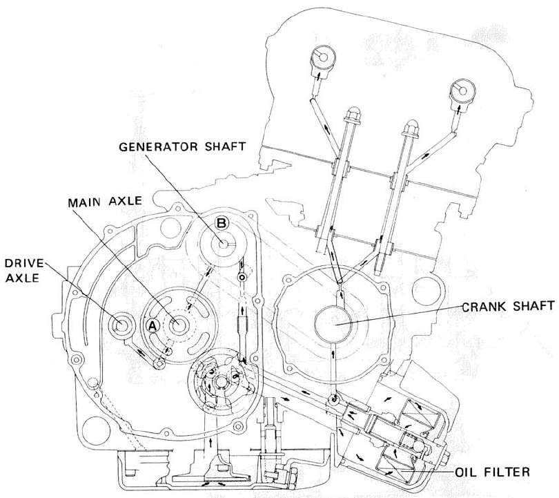392 hemi engine diagram