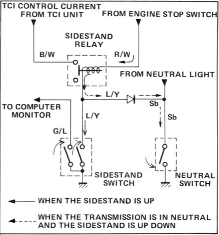 Tci Wiring Diagram Yamaha 750 Maxim - Wiring Diagrams Schema