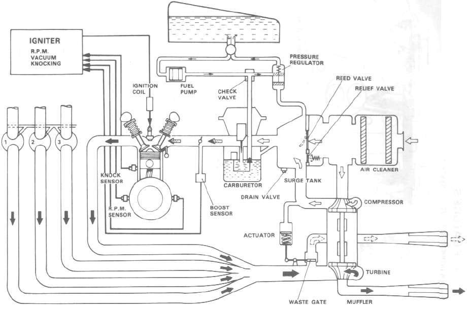 turbo_new_service 3 xj650lj & lk (turbo) service manual