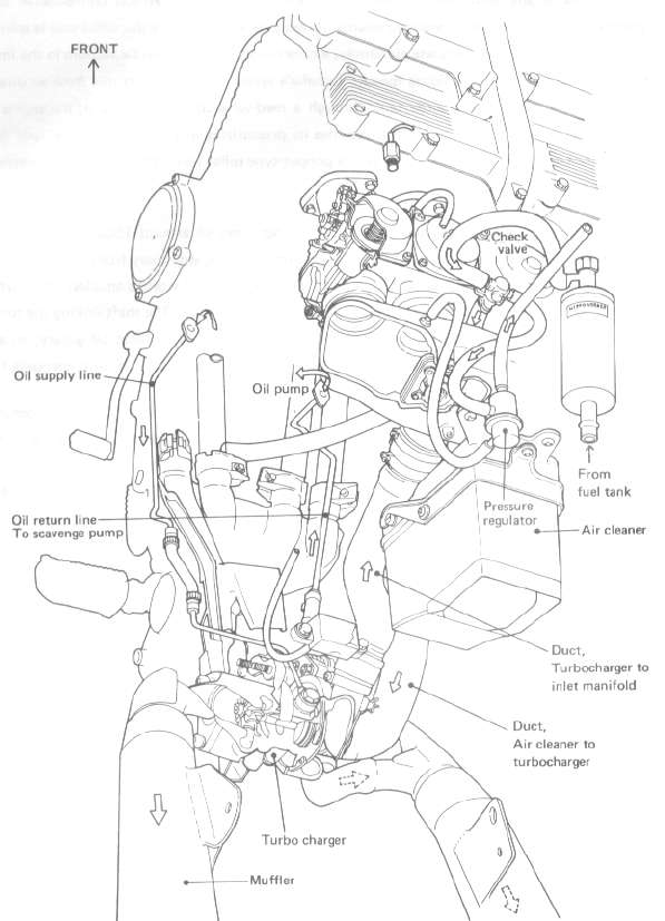 Xj650lj Lk Turbo Service Manual